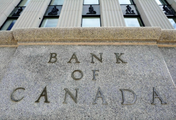 BANK OF CANADA TAKES ACTION: for the second time this year.