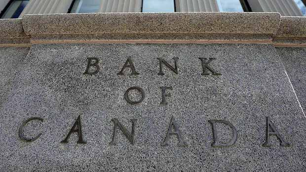 It's the 'Same old same old' for the Bank of Canada!